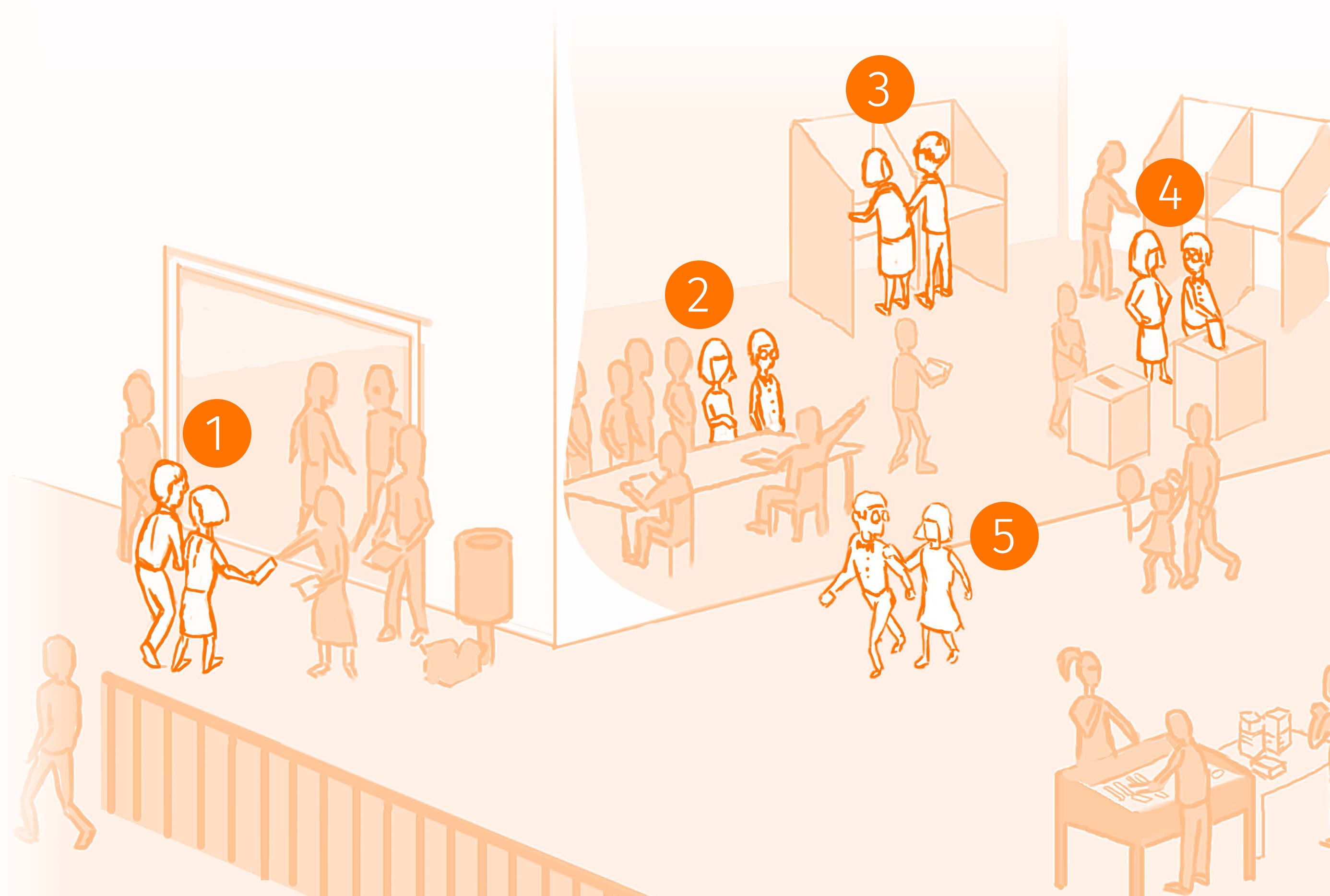 Illustration of a place of voting with the steps one takes to place a vote