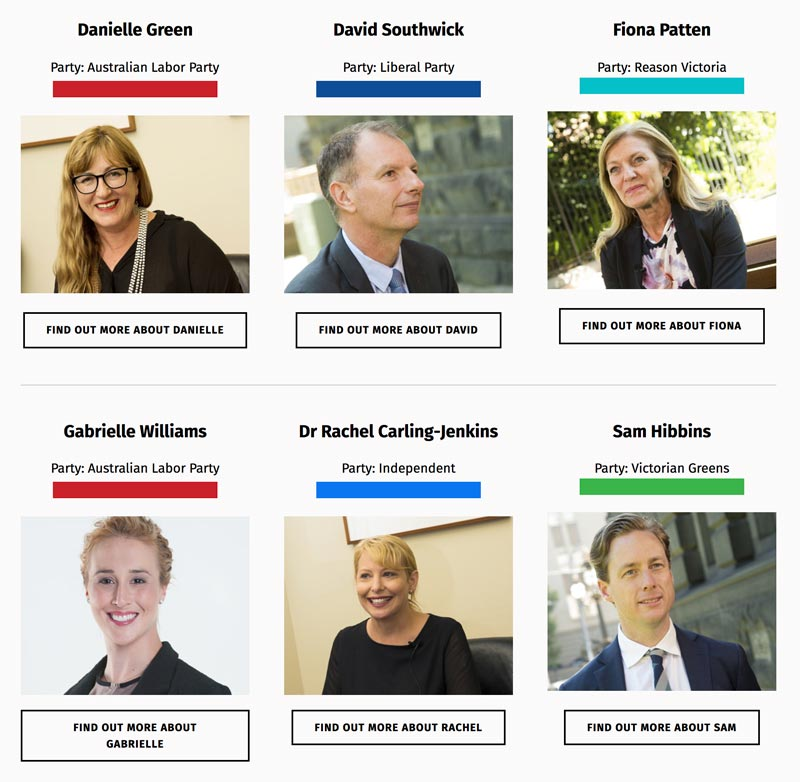 Candidates videos page image